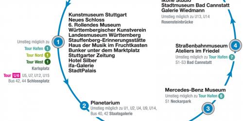 Tour Neckar